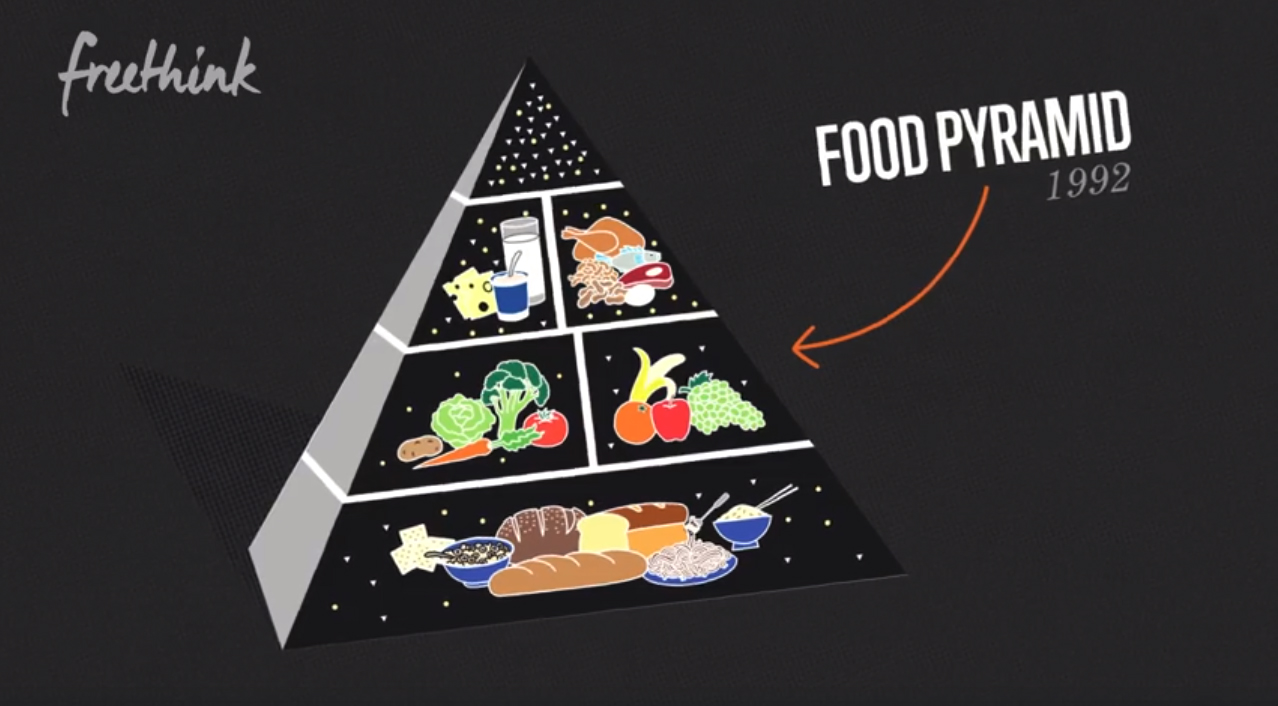Why Is the Food Pyramid Making Us Fat