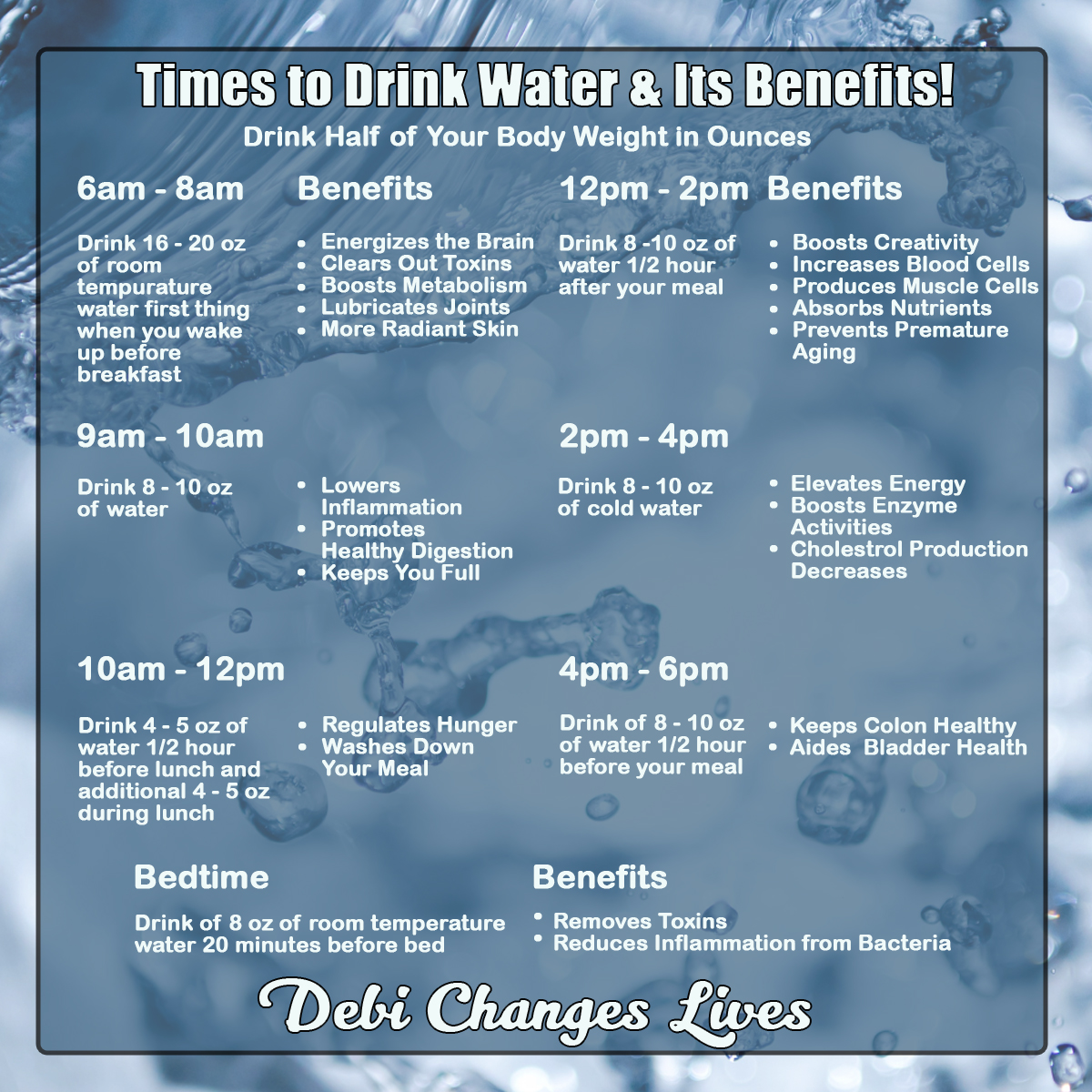 Why is Hydration so Important?